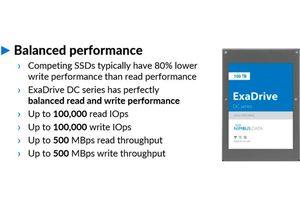 Ổ SSD dung lượng 100TB đầu tiên xuất hiện trên thị trường