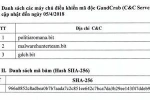 Mã độc tống tiền GandCrab đang tấn công mạnh tại Việt Nam