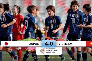 ĐT nữ Việt Nam thua đậm 0-4 ở trận ra quân Asian Cup