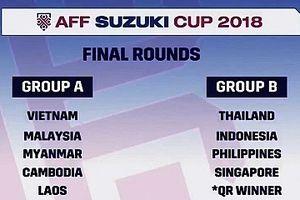 AFF Suzuki Cup 2018: Việt Nam dễ thở, Thái Lan rơi vào bảng 'tử thần'
