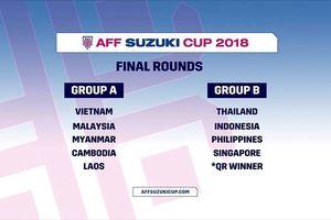Bốc thăm AFF Cup 2018: Việt Nam thoát bảng 'tử thần'