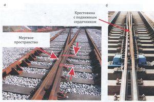 Bước đầu nghiên cứu loại hình ghi đường sắt tốc độ cao