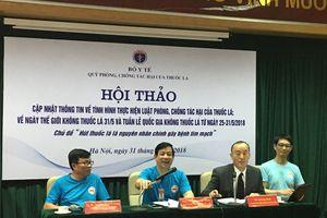 Việt Nam lãnh đòn nặng bởi thuốc lá nhưng thuế thuốc lá lại bèo bọt