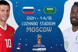 Trực tiếp Nga vs Ả Rập Xê Út, Link xem trận khai mạc bóng đá World Cup 2018