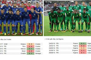 Dự đoán kết quả trận Croatia vs Nigeria, World Cup 2018
