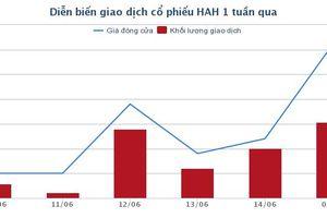 HAH – Tăng đột biến sau ngày nộp tiền thực hiện quyền mua cổ phiếu