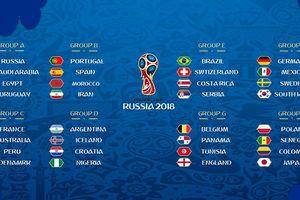 Nhận diện khả năng đi tiếp vòng 1/16 World Cup 2018 của 32 đội tuyển