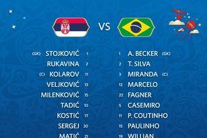Đội hình ra sân Serbia vs Brazil: Neymar và Jesus đá chính