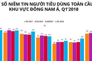 Điểm lạ trong sự lạc quan của người Việt
