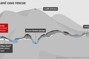 Chạy đua với thời gian và nước lũ để giải cứu đội bóng trong hang động