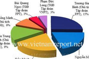 Viettel trong nhóm đầu Top doanh nghiệp công nghệ Việt Nam uy tín năm 2018