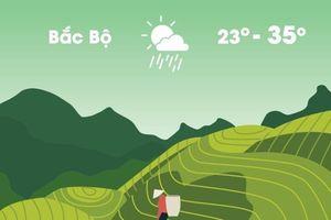 Thời tiết ngày 23/7: Bắc Bộ oi nóng sau đợt mưa dài