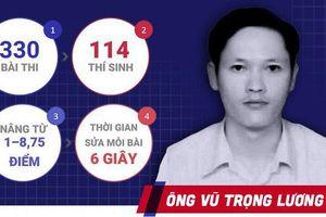Từ vụ gian lận điểm thi ở Hà Giang: Hư danh cũng là danh?