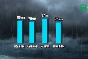 Miền Bắc mưa diện rộng đến hết tháng 7, nguy cơ cao lũ quét, sạt lở