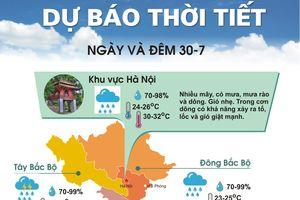Miền Bắc còn mưa, lũ quét có thể xảy ra ở nhiều nơi