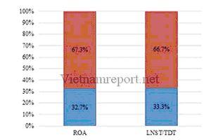 Vinh danh các DN nộp thuế thu nhập doanh nghiệp lớn nhất VN