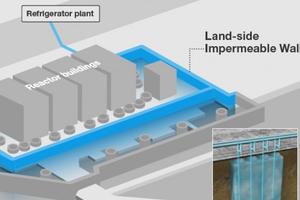 Đóng băng vùng đất quanh nhà máy Fukushima