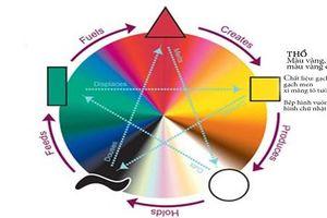 Màu sắc may mắn dành cho người mệnh Thổ
