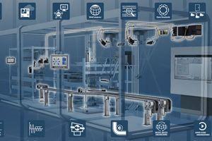Công nghệ Truyền động và Điều khiển Bosch Rexroth cho ngành công nghiệp chế biến và đóng gói bao bì