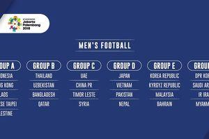 Đội UAE thế chỗ Iraq, khép lại sự cố bốc thăm bóng đá nam ASIAD