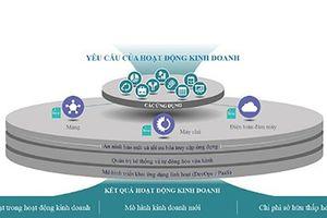 VIB nâng cấp ngân hàng di động nhờ công nghệ hiện đại