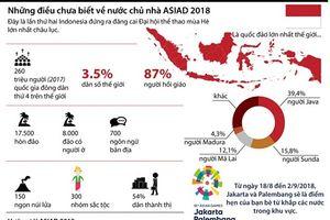 Những điều chưa biết về nước chủ nhà ASIAD 2018