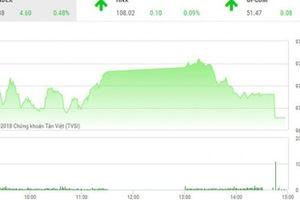 Phiên 17/8: VN-Index chốt tuần ở mốc 968,88 điểm
