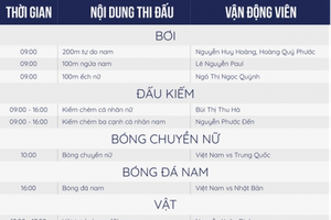 Lịch thi đấu ASIAD ngày 19/8: Tâm điểm Olympic Việt Nam