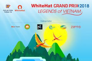 4 đội Top 10 thế giới về an ninh mạng sẽ đến Việt Nam dự Chung kết WhiteHat Grand Prix 2018