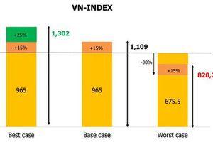 Kịch bản nào cho VN-Index những tháng cuối năm?