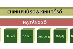 Vai trò của VNPT trong xây dựng chính quyền số và nền kinh tế số ở Việt Nam