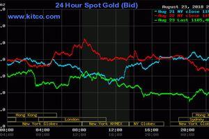 Fed tái khẳng định lộ trình nâng lãi suất đẩy giá vàng đi xuống