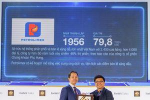 Petrolimex - Top 40 Thương hiệu Giá trị Nhất năm 2018