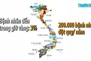 Đột quỵ kỳ 2: Thời gian vàng và phát triển mạng lưới cấp cứu tại miền Tây