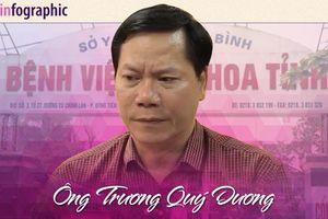Ông Trương Quý Dương: Từ Giám đốc bệnh viện đến vòng xoáy tố tụng