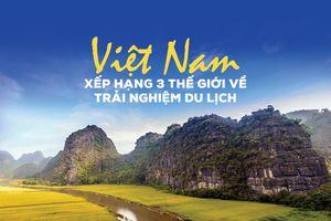 Việt Nam xếp hạng 3 thế giới về trải nghiệm du lịch