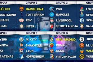 Bốc thăm Champions League: Man City thở phào, Man Utd than khổ