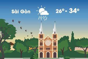 Thời tiết ngày 1/9: Hà Nội, Sài Gòn có lúc nắng nóng 34 độ C