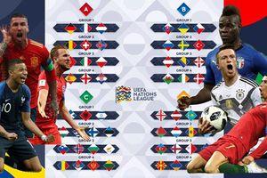 Giải đấu mới 'khai sinh' UEFA Nations League: Sân chơi...rắc rối nhất thế giới