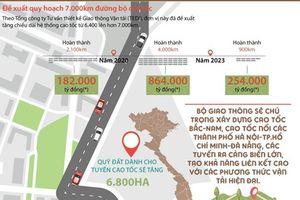Đề xuất quy hoạch 7.000km đường bộ cao tốc