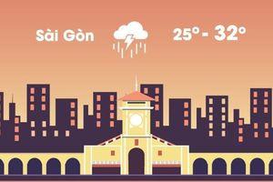 Thời tiết ngày 8/9: Sài Gòn âm u và mưa lớn