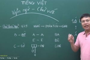 Giáo viên giải thích phương pháp đánh vần 'vuông, tròn, tam giác'