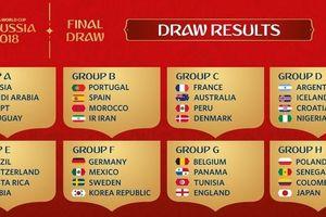 World Cup 2018: Nước nào đăng cai, có bao nhiêu đội tham gia?