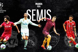 Bán kết Champions League: Kịch bản nào xảy ra?