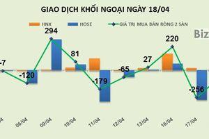 Phiên 18/4: Chốt lời VJC, khối ngoại dồn tiền mua mạnh HDB