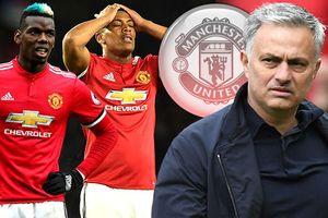 MU lại có 'biến': Mourinho làm loạn phòng thay đồ