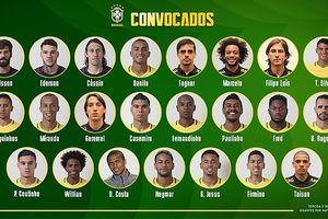Đội hình mạnh nhất của Brazil ở VCK World Cup 2018