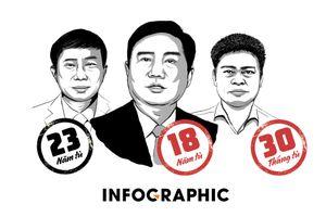 Đinh La Thăng nhận bản án 18 năm tù ở phiên tòa lần 2