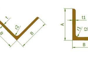 Hải quan gặp vướng trong phân loại thép hình chữ L