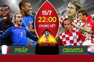 Danh sách, đội hình ra sân của tuyển Croatia trận chung kết Pháp vs Croatia hôm nay